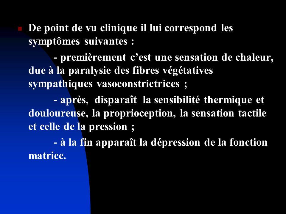 De point de vu clinique il lui correspond les symptômes suivantes :