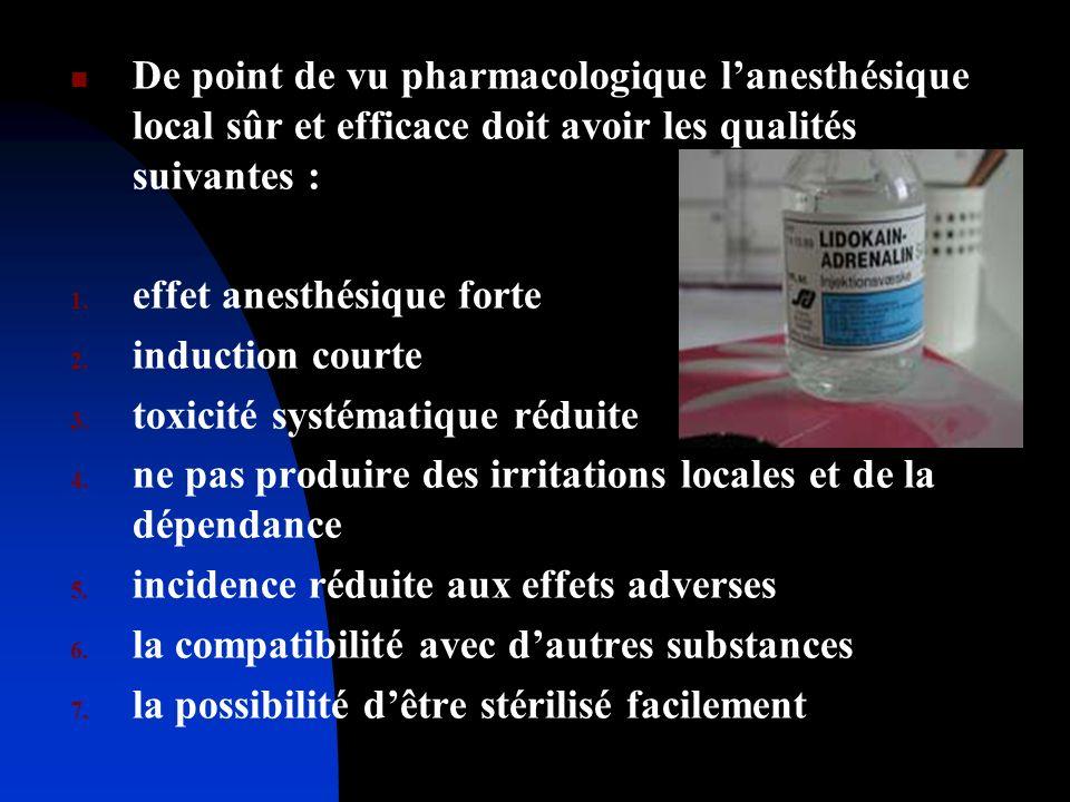 De point de vu pharmacologique l'anesthésique local sûr et efficace doit avoir les qualités suivantes :