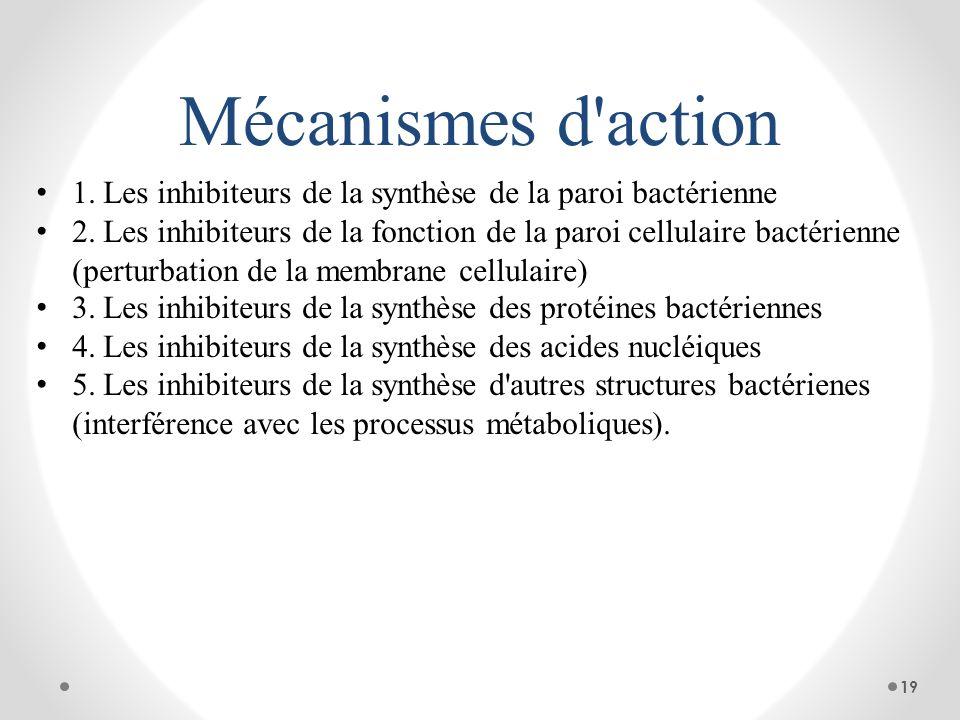 Mécanismes d action 1. Les inhibiteurs de la synthèse de la paroi bactérienne.