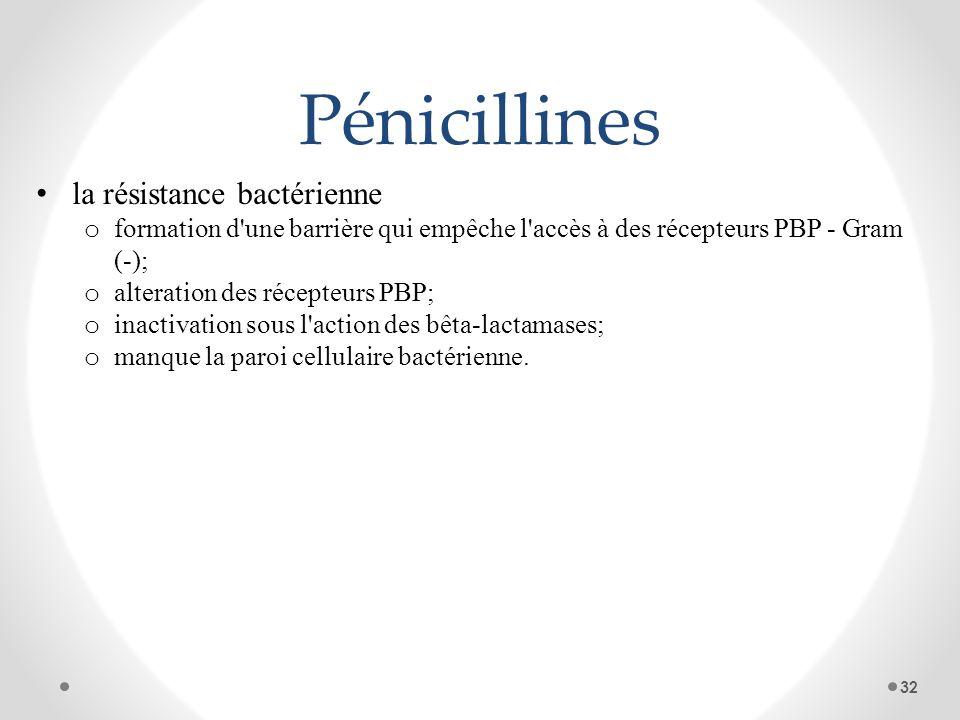 Pénicillines la résistance bactérienne