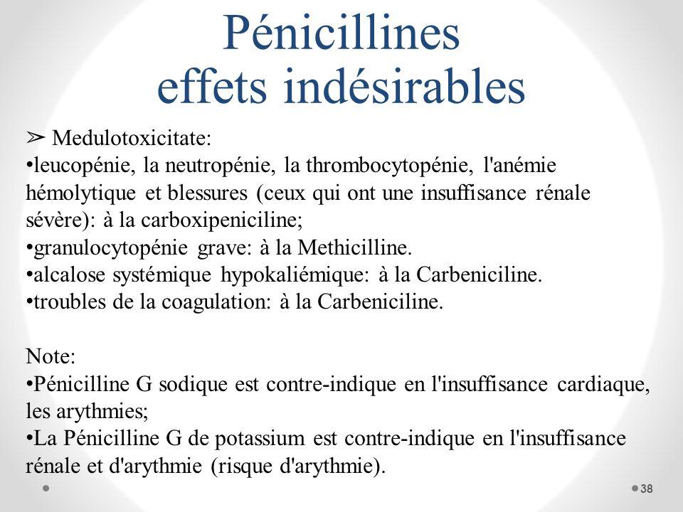 Pénicillines effets indésirables