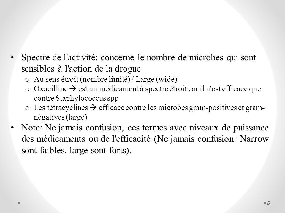 Spectre de l activité: concerne le nombre de microbes qui sont sensibles à l action de la drogue