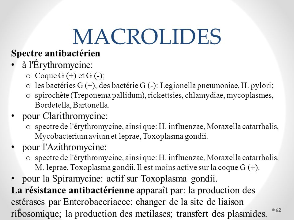 MACROLIDES Spectre antibactérien à l Érythromycine: