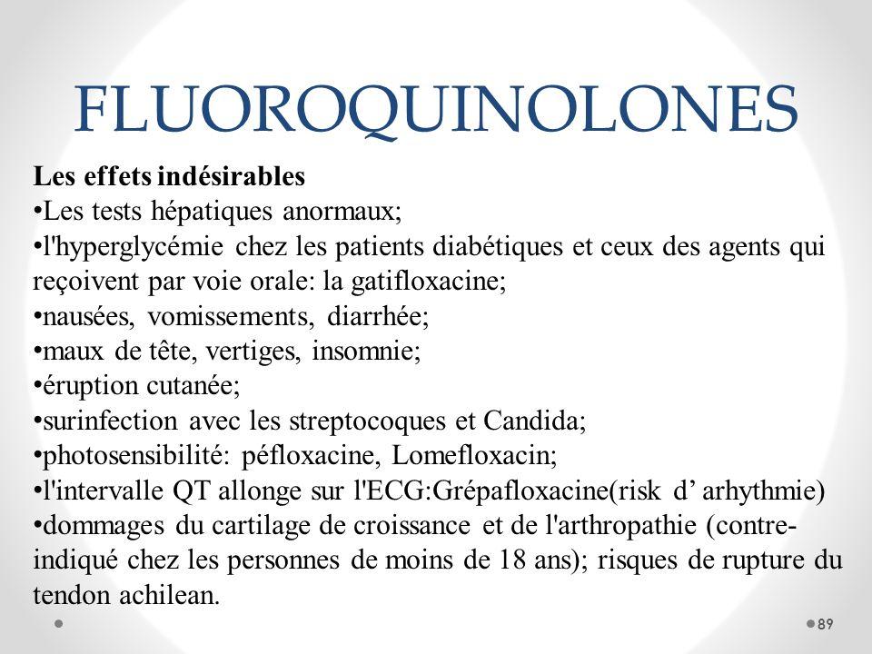 FLUOROQUINOLONES Les effets indésirables