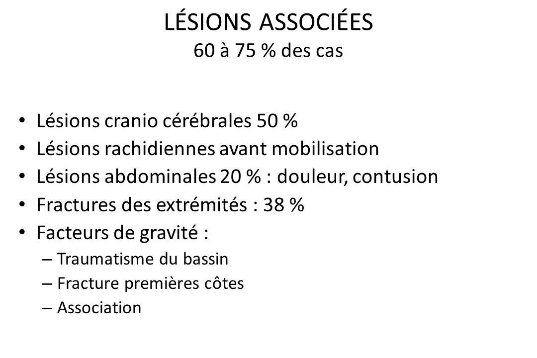 LÉSIONS ASSOCIÉES 60 à 75 % des cas