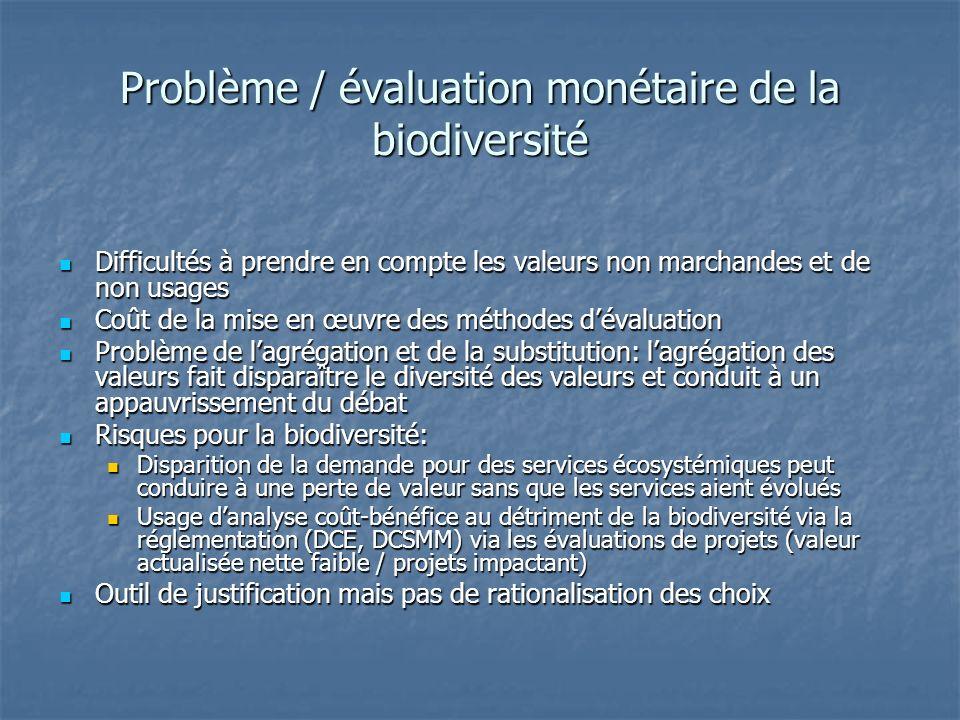 Problème / évaluation monétaire de la biodiversité