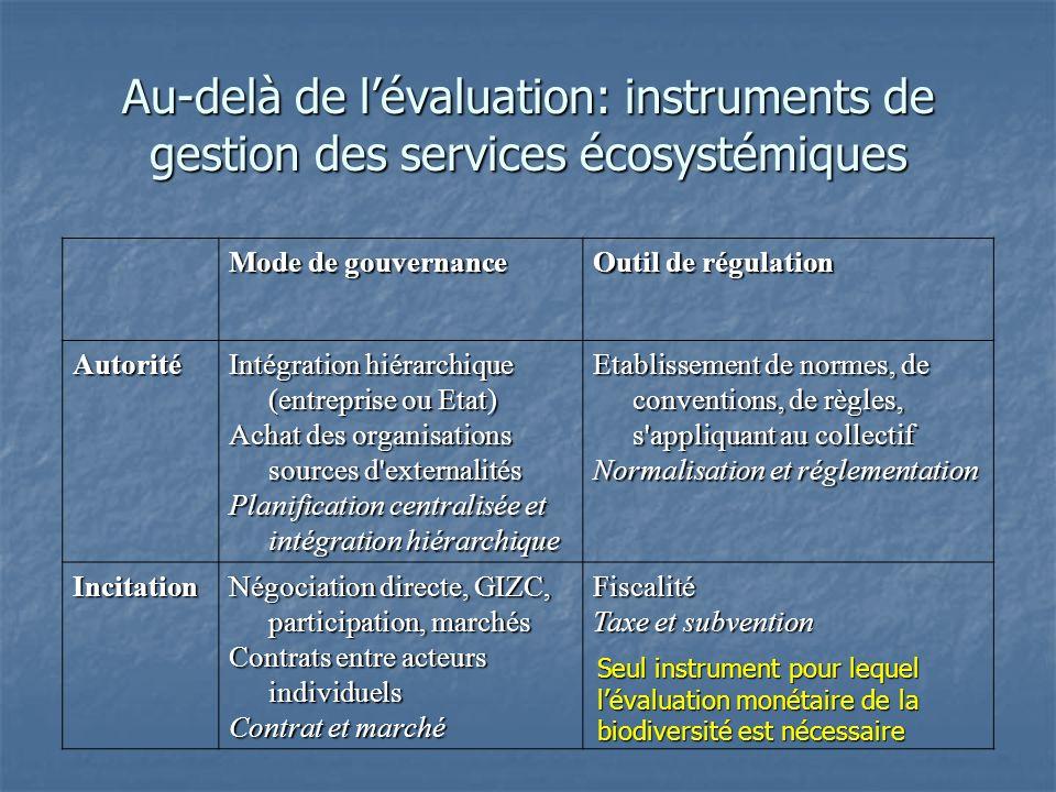 Au-delà de l'évaluation: instruments de gestion des services écosystémiques