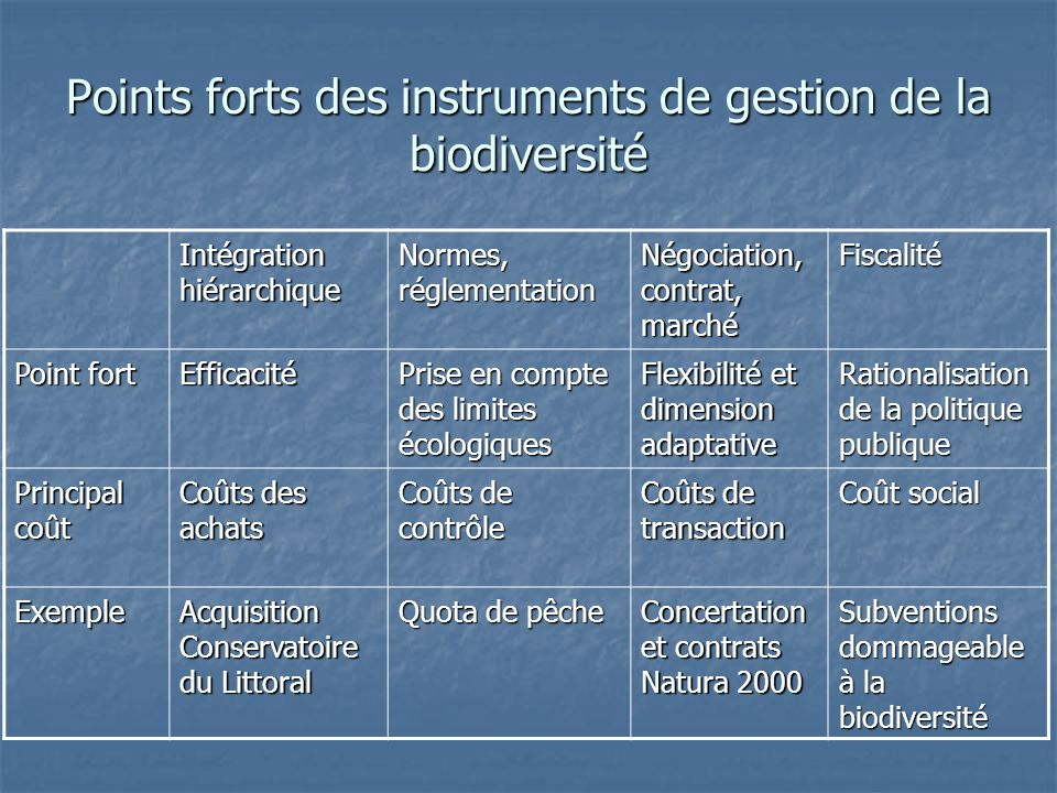 Points forts des instruments de gestion de la biodiversité