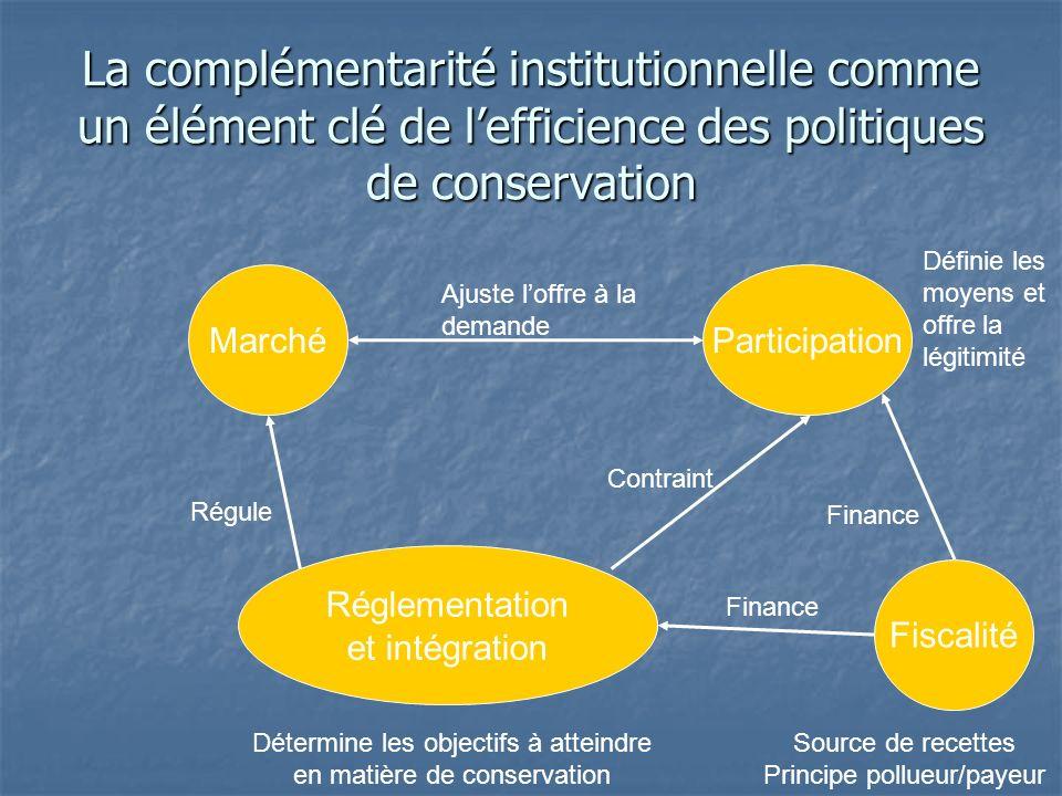 La complémentarité institutionnelle comme un élément clé de l'efficience des politiques de conservation