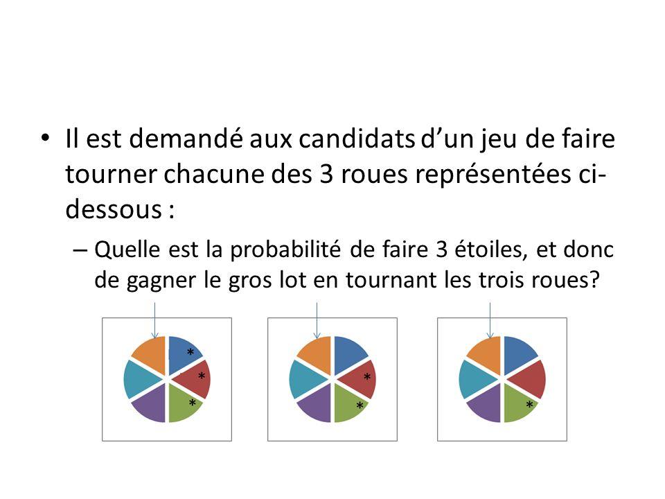Il est demandé aux candidats d'un jeu de faire tourner chacune des 3 roues représentées ci-dessous :