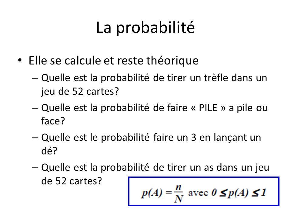 La probabilité Elle se calcule et reste théorique