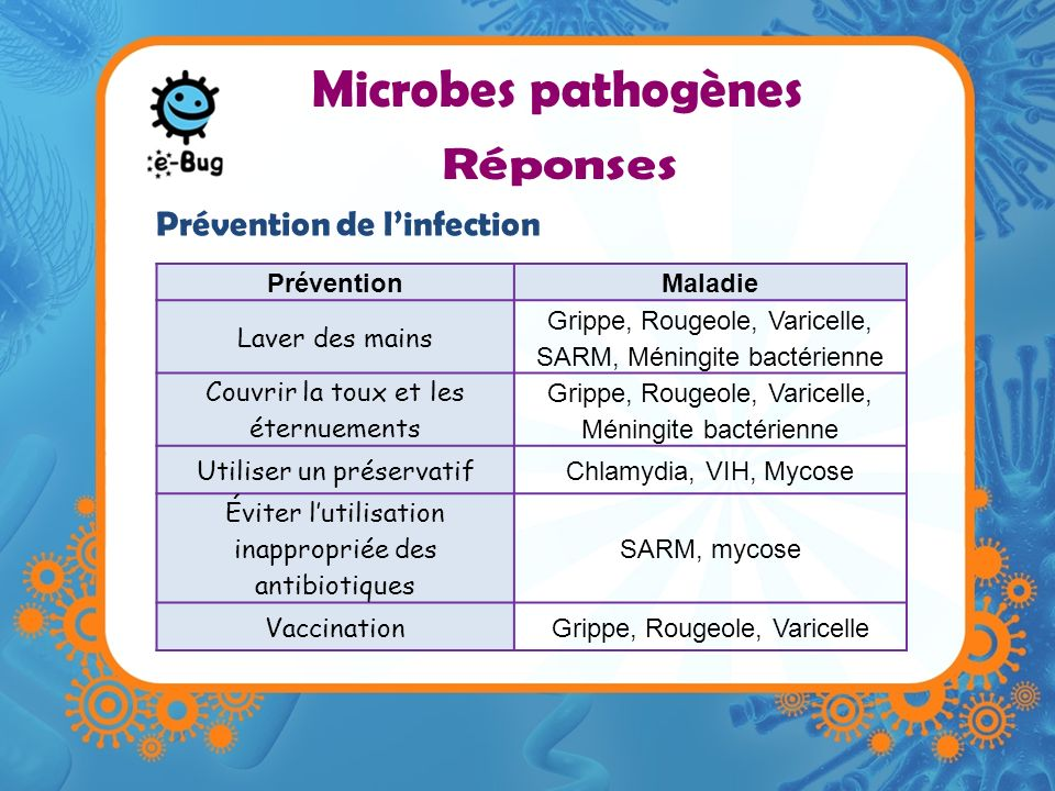 microbes pathog nes agent infectieux r ponses microbe infectieux ppt video online t l charger. Black Bedroom Furniture Sets. Home Design Ideas