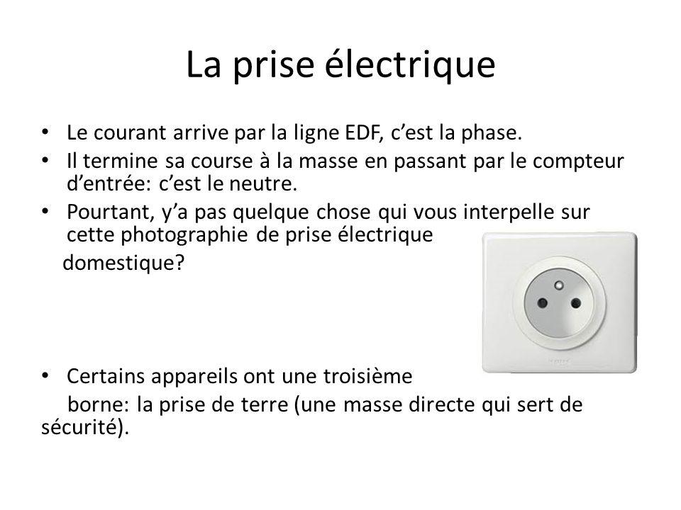 La prise électrique Le courant arrive par la ligne EDF, c'est la phase.