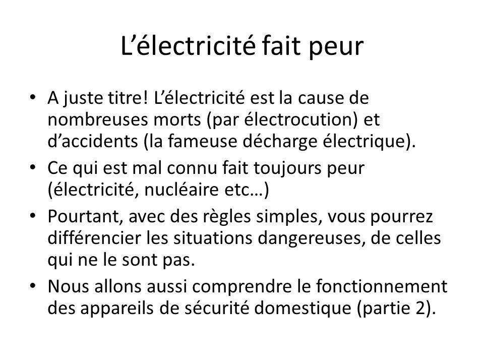 L'électricité fait peur