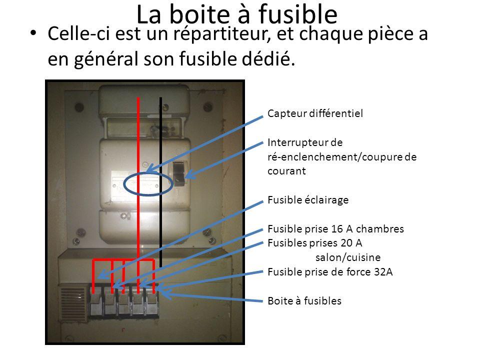La boite à fusible Celle-ci est un répartiteur, et chaque pièce a en général son fusible dédié. Capteur différentiel.