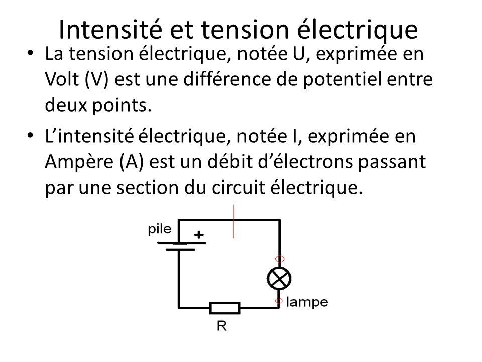Intensité et tension électrique