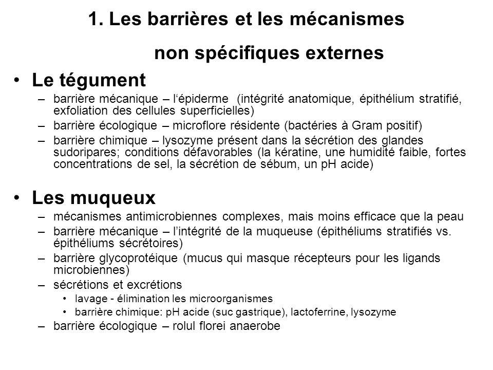 1. Les barrières et les mécanismes non spécifiques externes