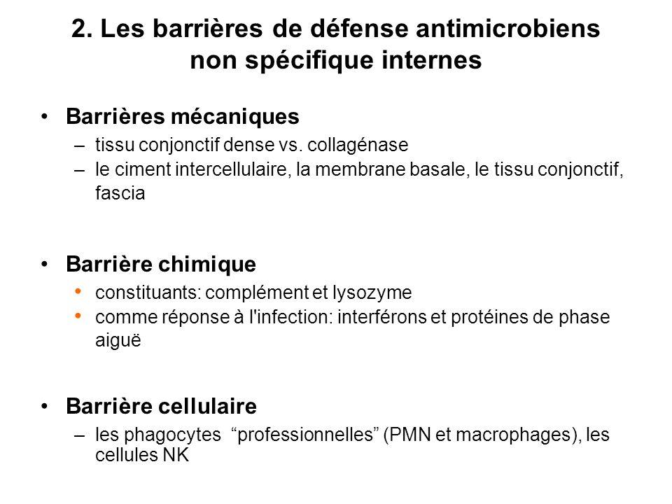 2. Les barrières de défense antimicrobiens non spécifique internes