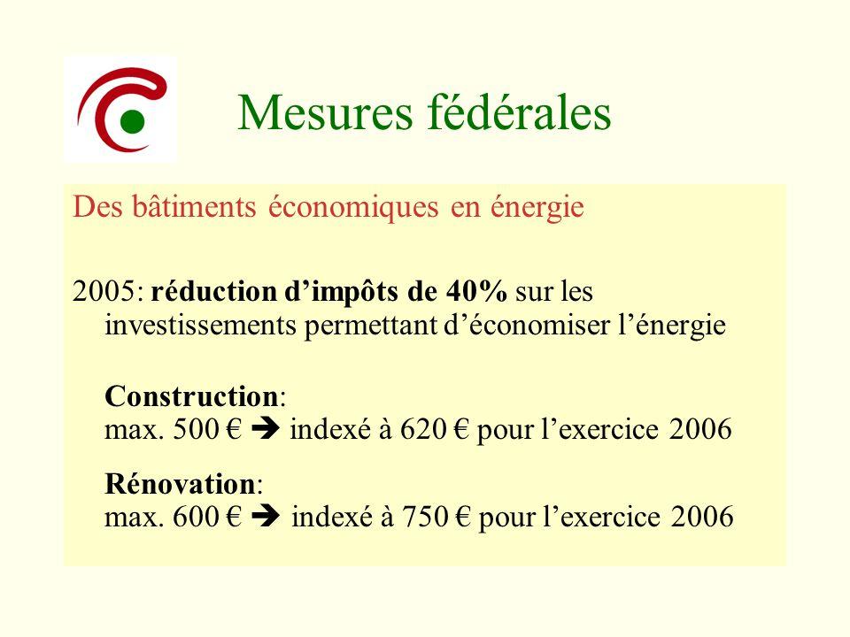 Mesures fédérales Des bâtiments économiques en énergie