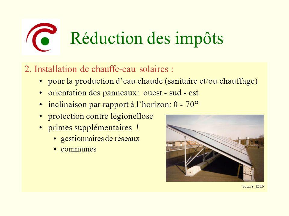 Réduction des impôts 2. Installation de chauffe-eau solaires :