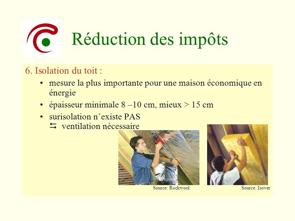 Réduction des impôts 6. Isolation du toit :