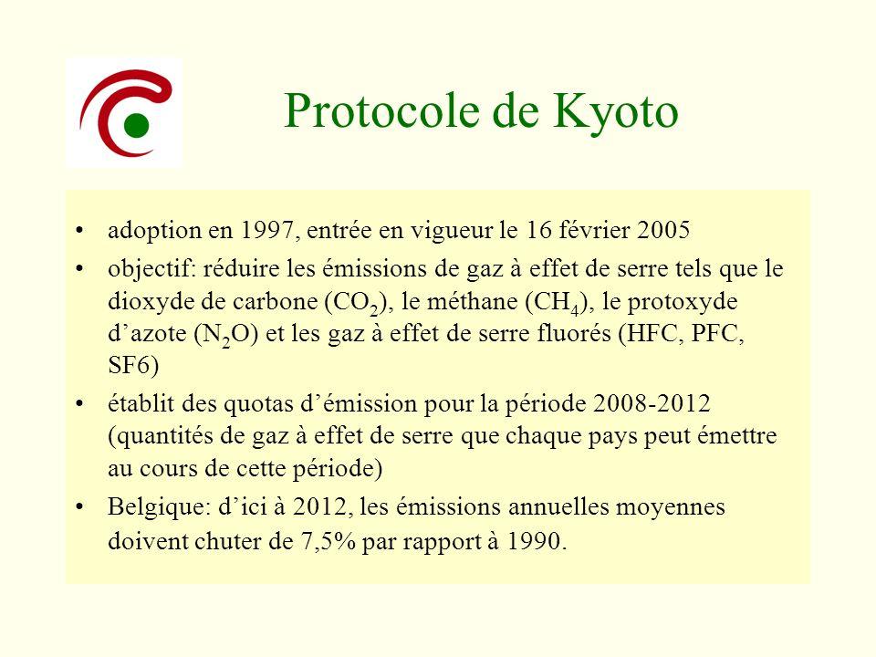 Protocole de Kyoto adoption en 1997, entrée en vigueur le 16 février 2005.