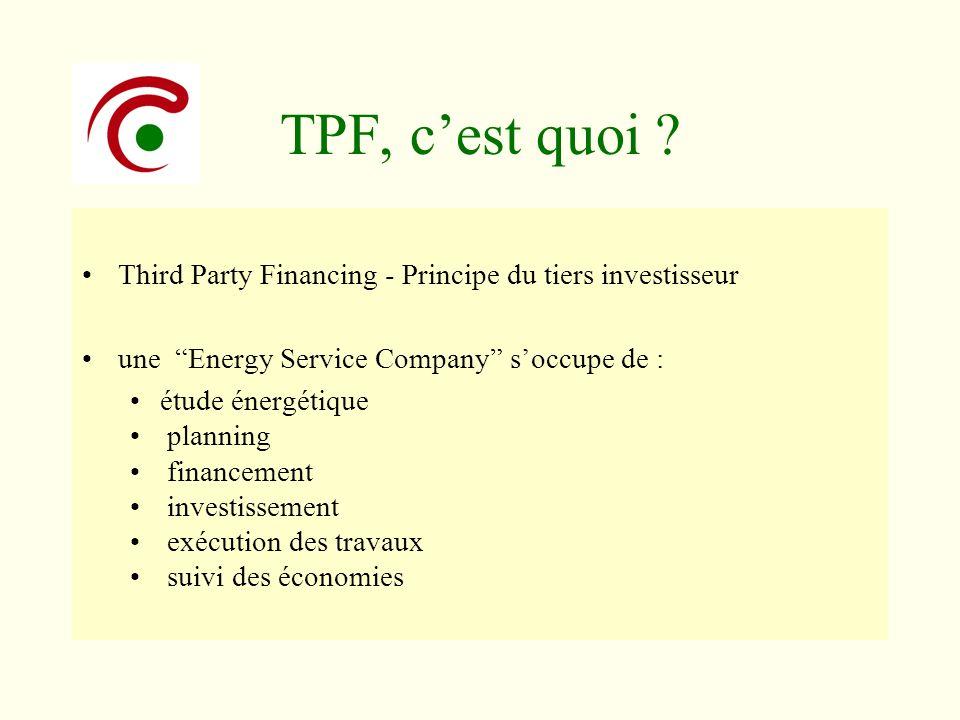 TPF, c'est quoi Third Party Financing - Principe du tiers investisseur. une Energy Service Company s'occupe de :