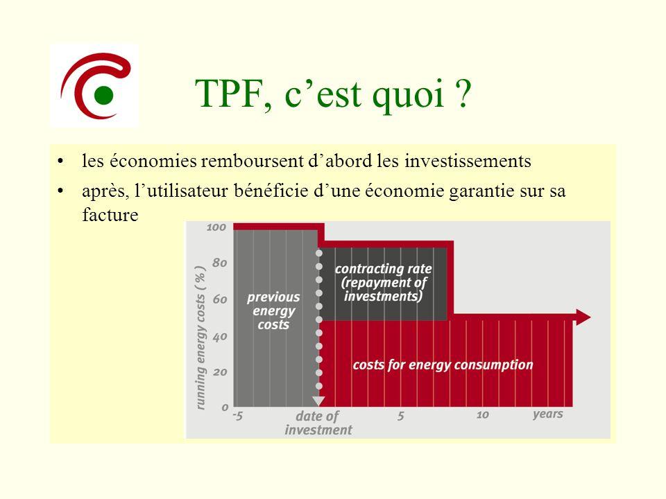 TPF, c'est quoi . les économies remboursent d'abord les investissements.