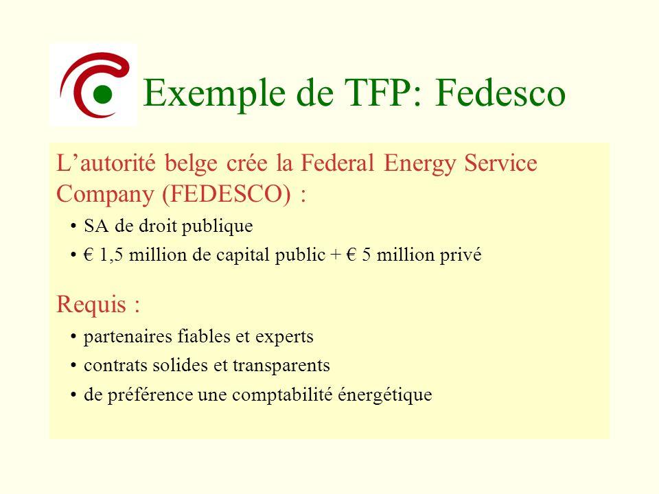 Exemple de TFP: Fedesco