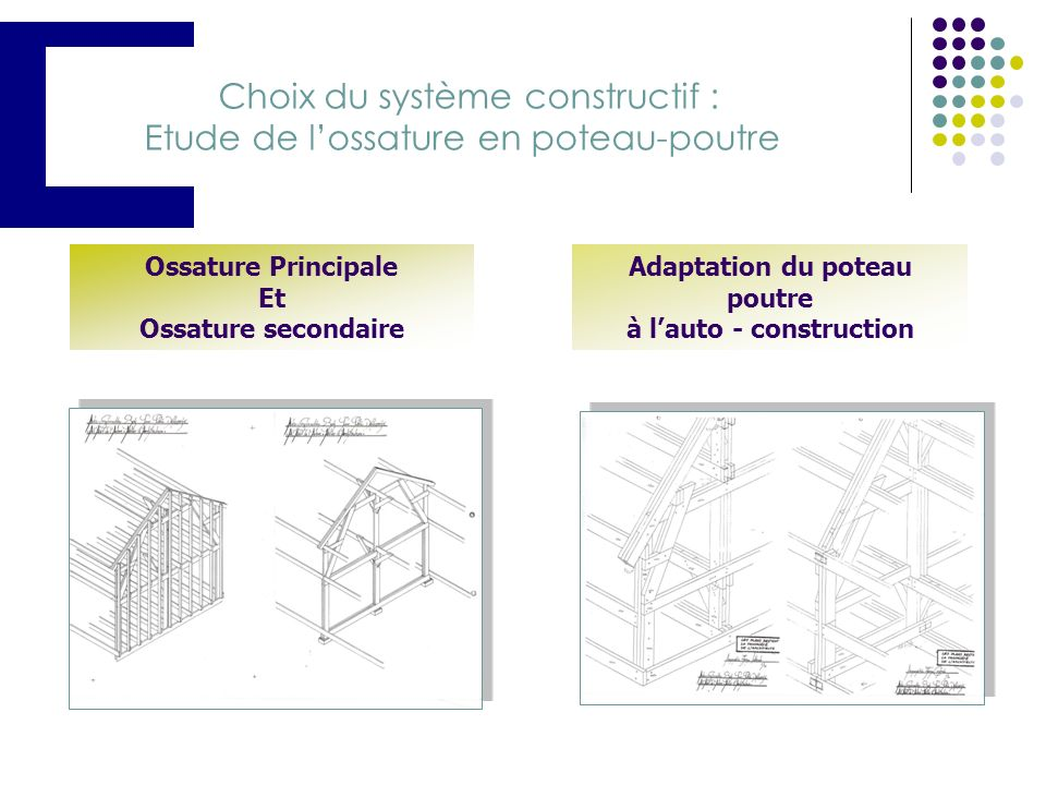 Adaptation du poteau poutre à l'auto - construction
