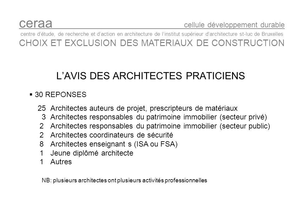 L'AVIS DES ARCHITECTES PRATICIENS