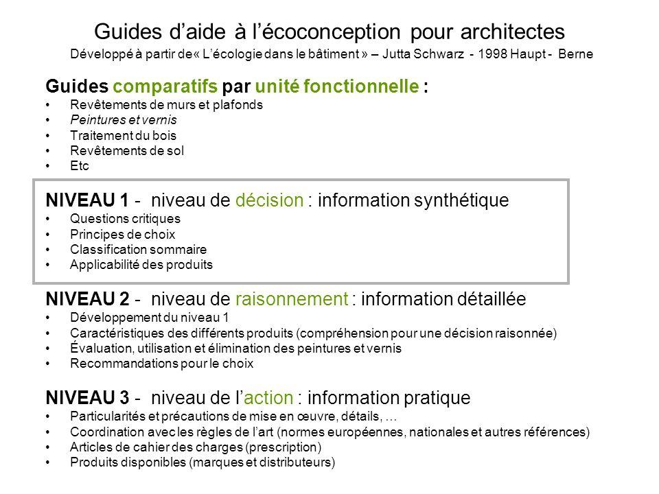 Guides d'aide à l'écoconception pour architectes Développé à partir de« L'écologie dans le bâtiment » – Jutta Schwarz - 1998 Haupt - Berne