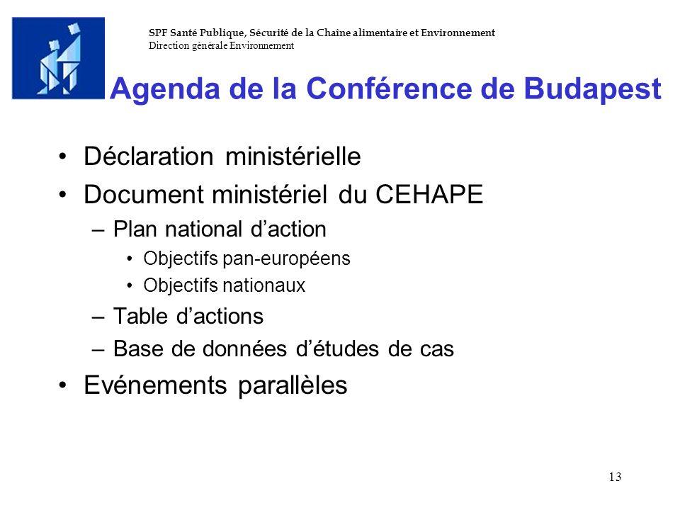 Agenda de la Conférence de Budapest