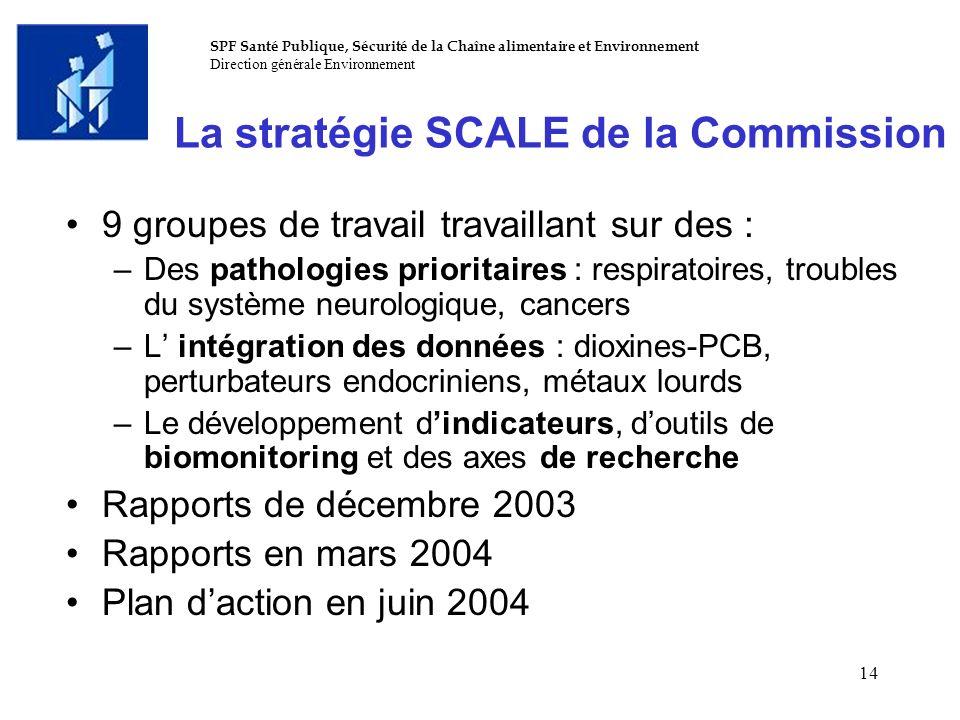 La stratégie SCALE de la Commission