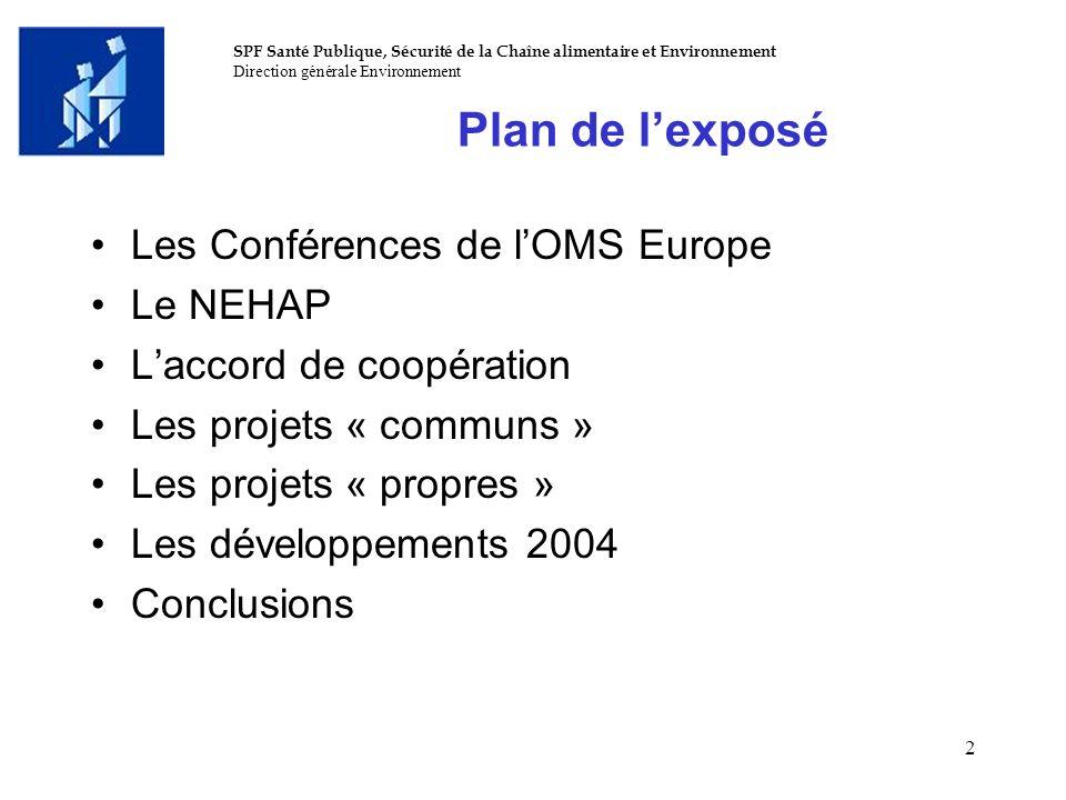 Plan de l'exposé Les Conférences de l'OMS Europe Le NEHAP