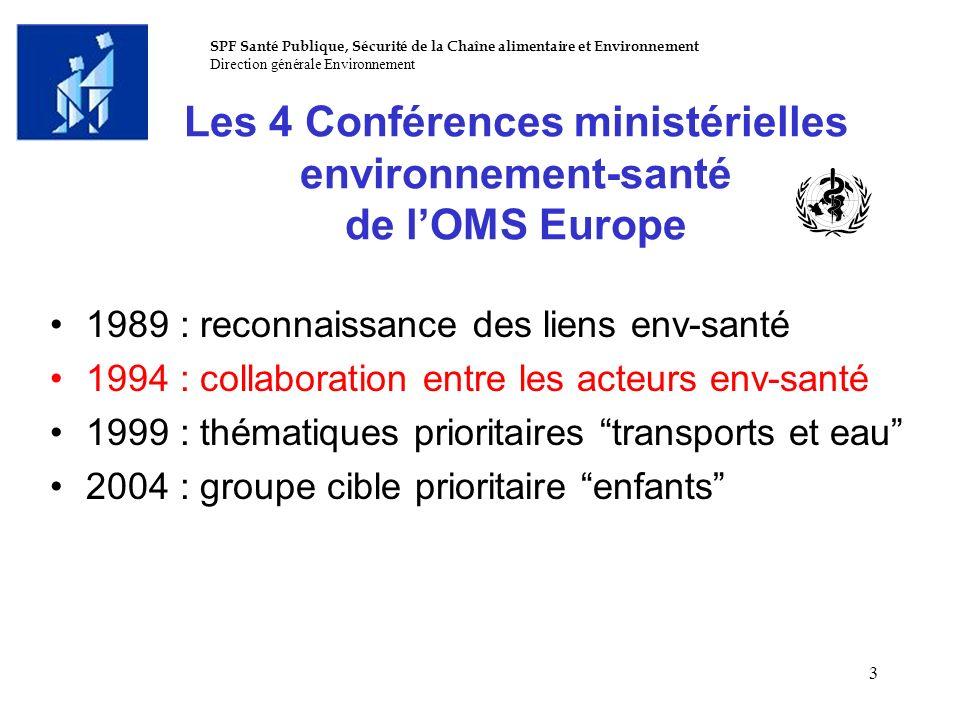 Les 4 Conférences ministérielles environnement-santé de l'OMS Europe