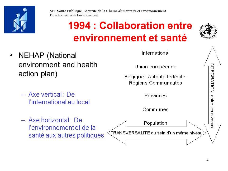 1994 : Collaboration entre environnement et santé