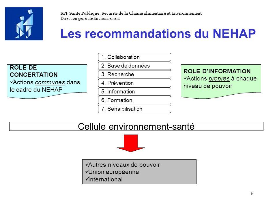 Les recommandations du NEHAP