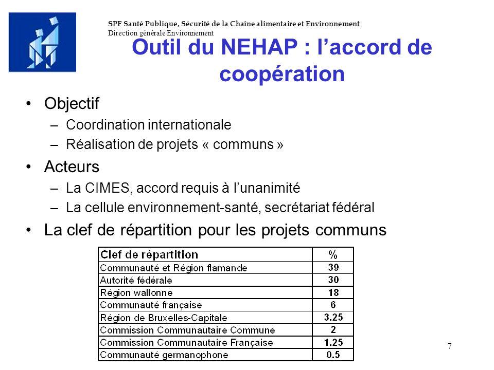 Outil du NEHAP : l'accord de coopération