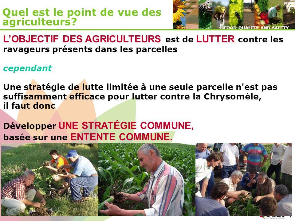 Quel est le point de vue des agriculteurs