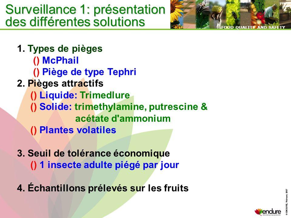 Surveillance 1: présentation des différentes solutions