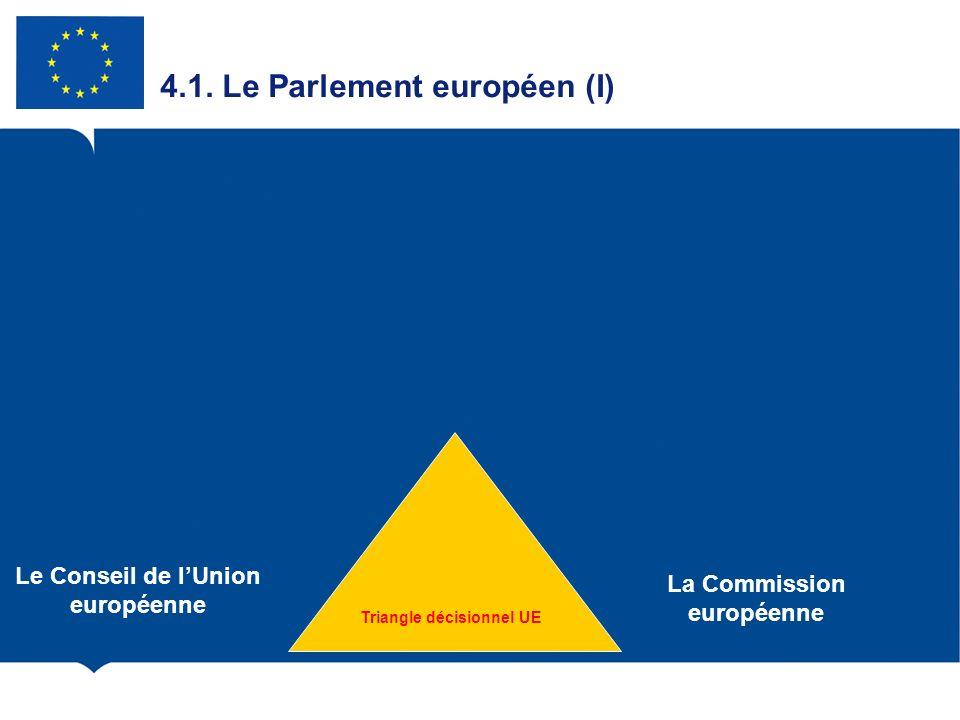 4.1. Le Parlement européen (I)