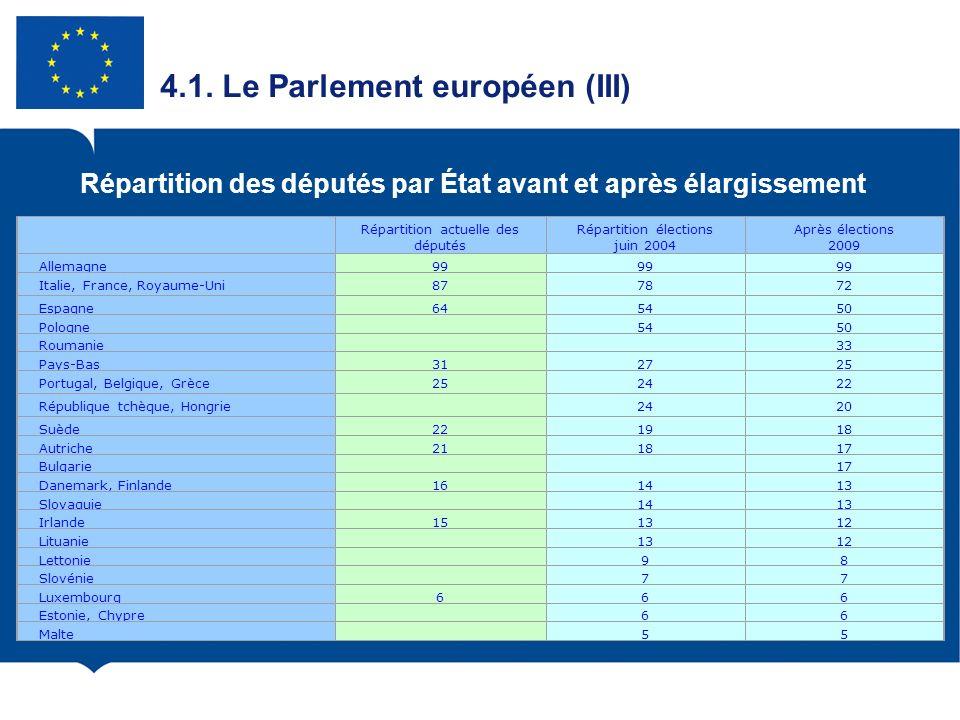4.1. Le Parlement européen (III)