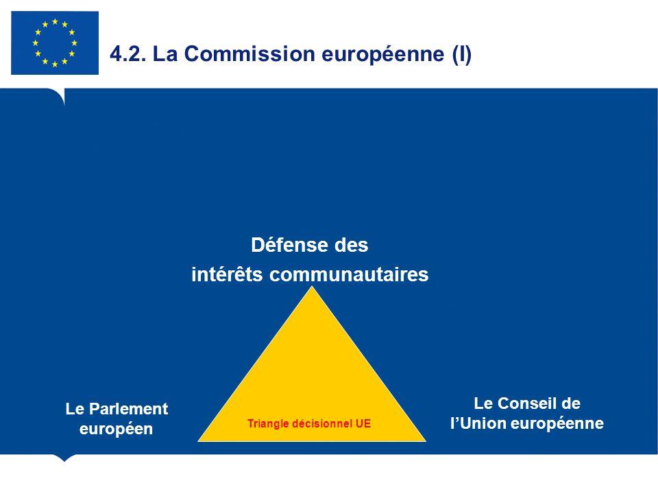 4.2. La Commission européenne (I)