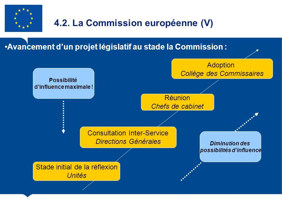 4.2. La Commission européenne (V)