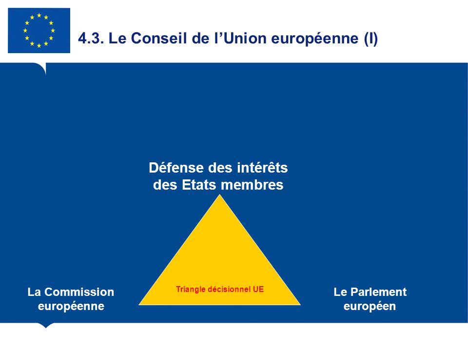 4.3. Le Conseil de l'Union européenne (I)