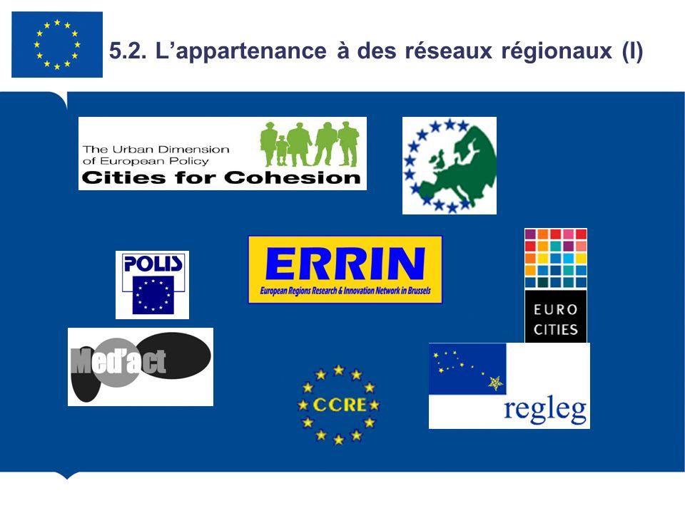 5.2. L'appartenance à des réseaux régionaux (I)