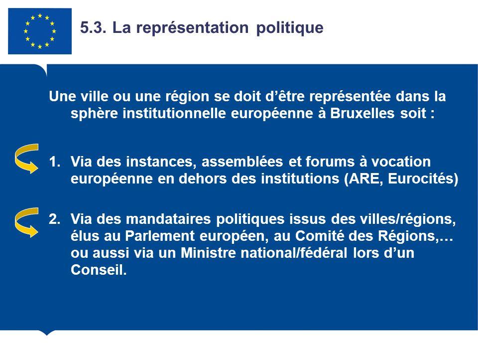 5.3. La représentation politique