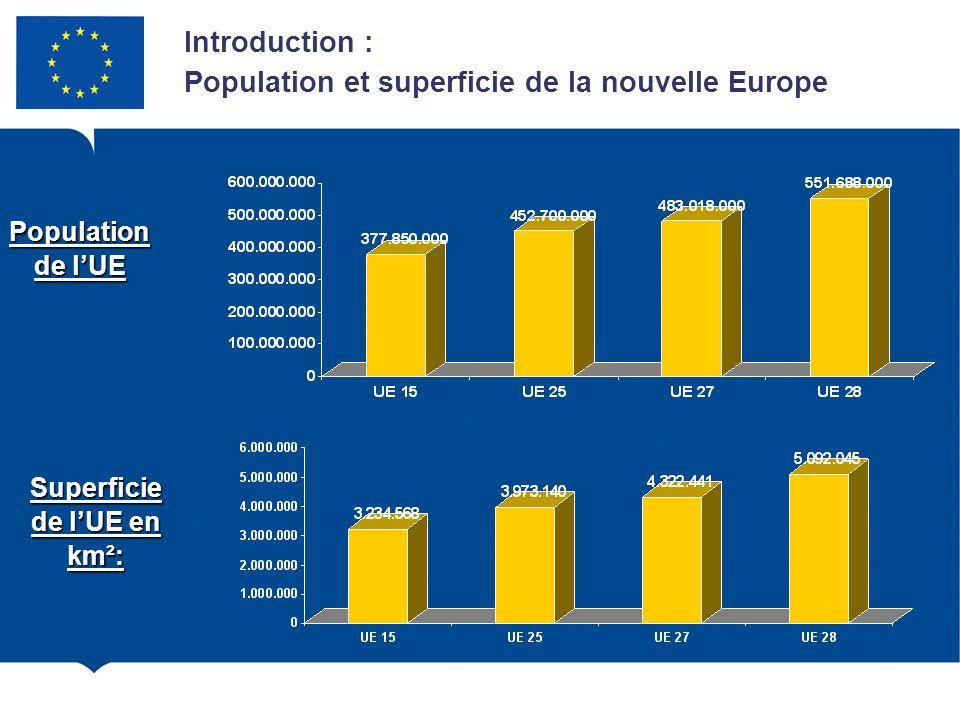 Superficie de l'UE en km²: