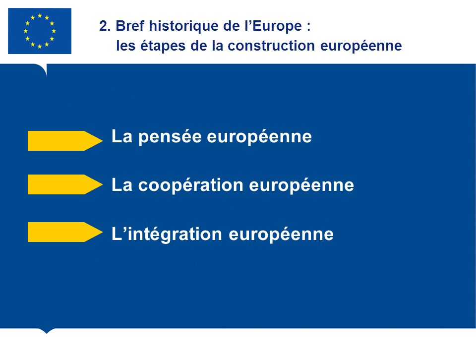 La coopération européenne L'intégration européenne